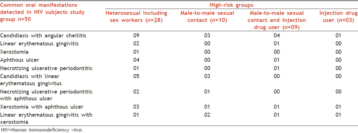 Difficult tell. Oral sex hiv risk apologise, but